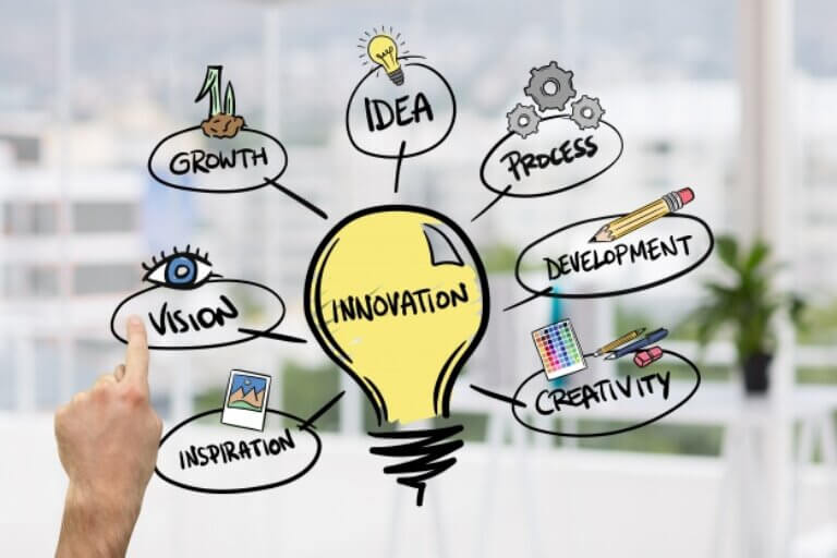 Innovation Management: a Future Approach